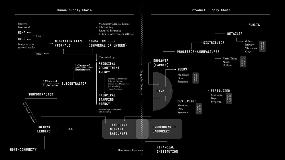 wong_ecosystem-map.jpg