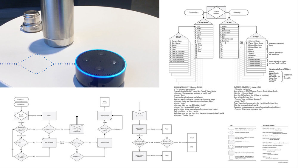 Rand_Christopher_usecounts_diagram.jpg