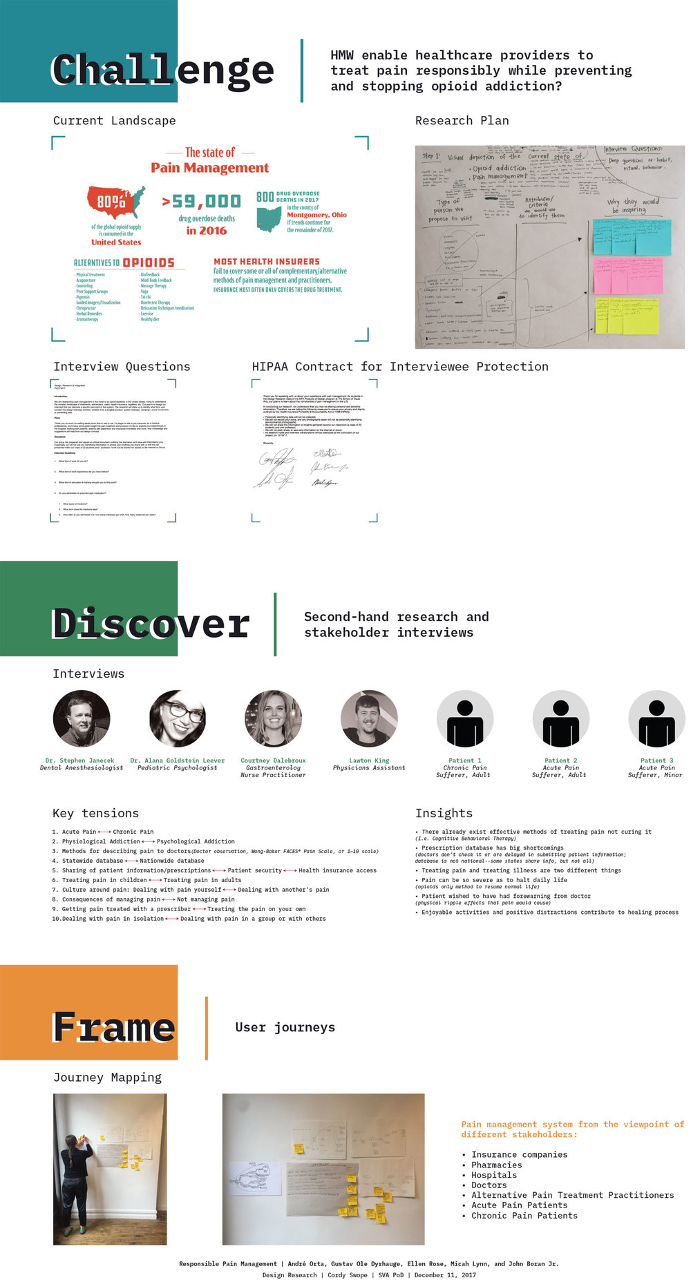 final-posters-01_Pain-Management_Design-Integration_11-Dec-17.jpg