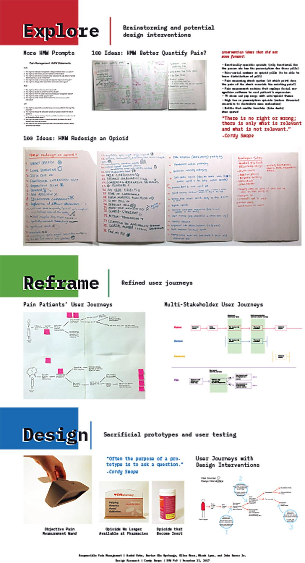 final-posters-02_Pain-Management_Design-Integration_11-Dec-17.jpg