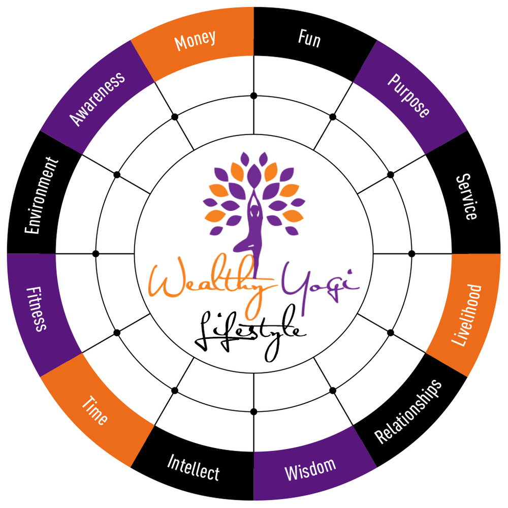 wheel_of_life_for_mindfulness_retreat.jpg