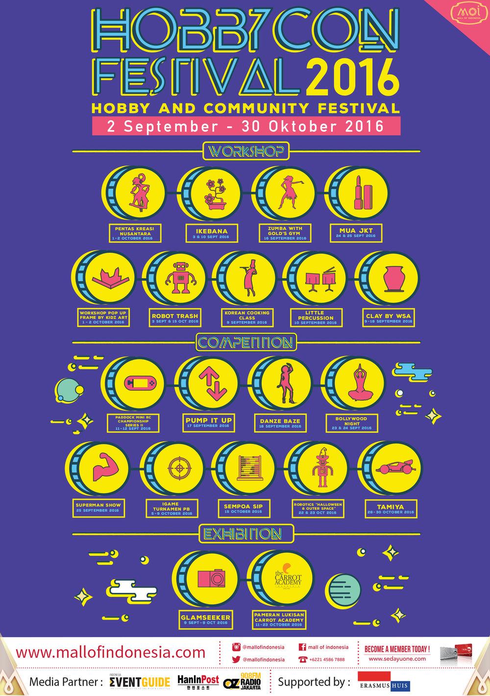 """Setelah sukses menghadirkan event Hobbycon Festival di Tahun 2014 dan 2015, Mall of Indonesia kembali menghadirkan event tahunan yang paling ditunggu oleh para pecinta hobi dan komunitas yaitu Hobbycon Festival 2016. Event yang berlangsung mulai tanggal 2 September 2016 hingga 30 Oktober 2016 nanti akan menghadirkan berbagai macam komunitas dan hobi yang bersatu dalam 3 konsep utama yaitu Exhibition, Workshop dan Competition. Beragam rangkaian acara yang akan hadir antara lain Kompetisi Remote Control bersama Paddock Mini RC Championship Series, Pameran foto dari Erasmus Huis, Danz Baze Competititon, Tournament Point Blank, workshop kecantikan bersama komunitas Make up Artist Jakarta serta berbagai rangkaian acara menarik lainnya. """"Selain memberikan """"fun shopping experience"""" bagi para pengunjung, Hobbycon Festival 2016 diharapkan dapat menjadi tempat berkumpul yang seru untuk pecinta hobi dan komunitas serta memberi inspirasi bagi para pengunjung setia Mall of Indonesia"""" ungkap Lady Samantha, Marketing Communication Manager Mall of Indonesia. Selain hobi dan komunitas pada event Hobbycon Festival 2016, Mall of Indonesia juga menghadirkan Bollywood Night yang menampilkan berbagai acara khas India seperti India Fashion Show & Sesi Akustik lagu India di tanggal 23-24 September 2016. Untuk semakin memanjakan pengunjungnya, terutama pecinta kuliner hadir juga program Food Fanatics Vol. 1 yang berlangsung tanggal 22 Agustus 2016 – 23 September 2016 setiap Senin – Jum'at yaitu Sarapan Goceng di #PASARMOI mulai jam 07.00 – 09.00 WIB dan promo diskon 30% Best Friend Foodever (BFF),mulai jam 10.00 – 22.00 WIB. Belanja makin menyenangkan dengan rangkaian acara menarik di Mall of Indonesia. The Fun Shopping Experience."""