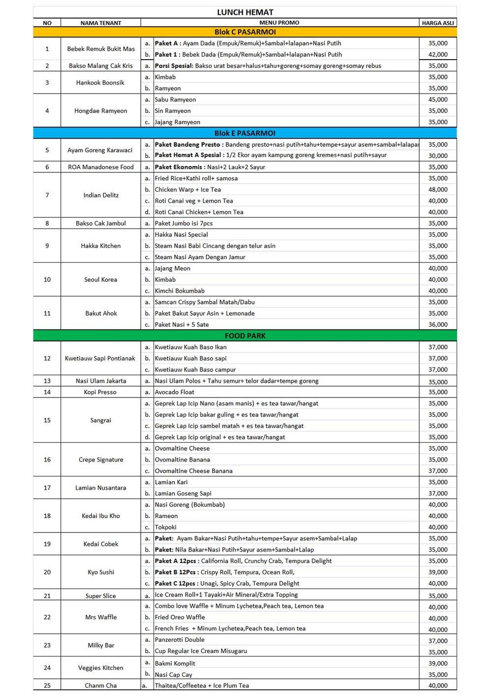 Semua menu diatas hanya Rp, 15.000 setiap hari Senin-Jumat dari tanggal 8-31 Mei jam 12.00-14.00 dengan menunjukkan kupon LUNCHEMAT yang diperoleh dari Redemption Counter lantai 2 atau Counter Sedayu one di #PASARMOI (depan Tea Garden)