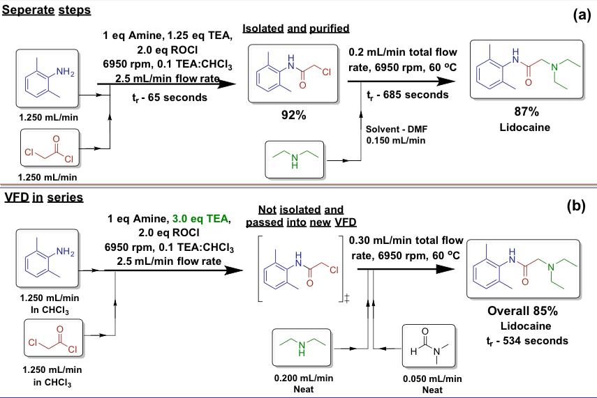 pharmasynthesis