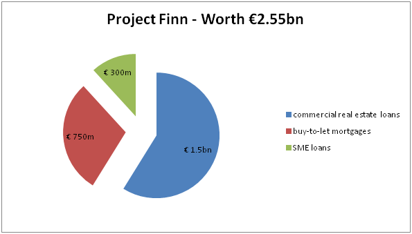 Project Finn Pie.png