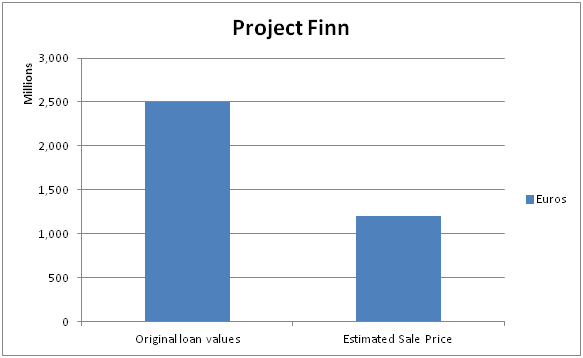 Project Finn Bar.png