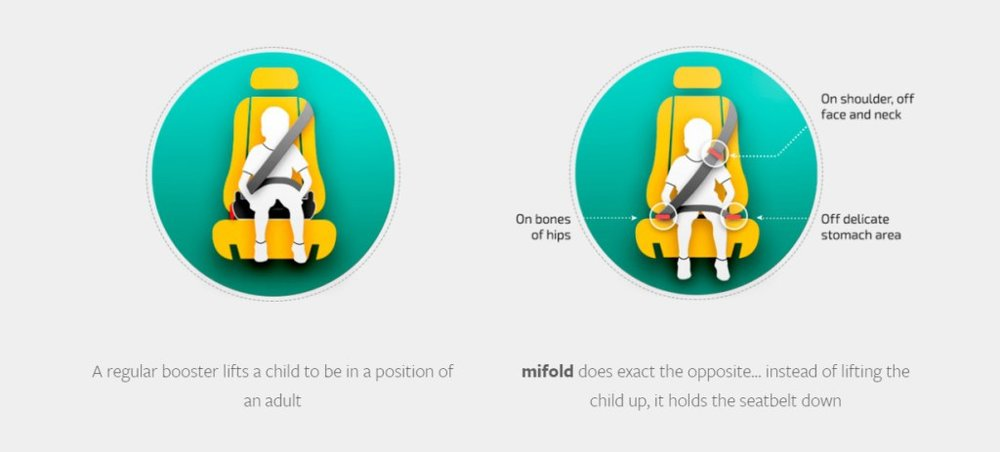 Mifold-graphic.jpg