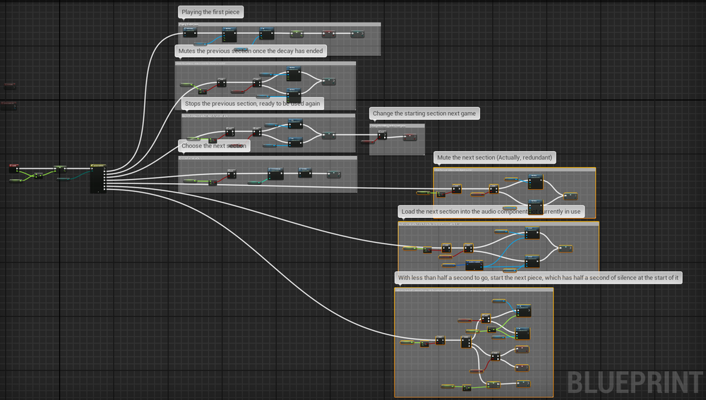 The UE4 Blueprint which controls how the music is assembled.