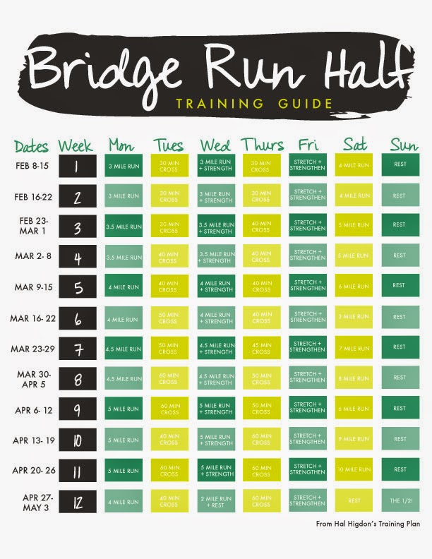 Bridge-Run-Half-Training-Guide.jpg