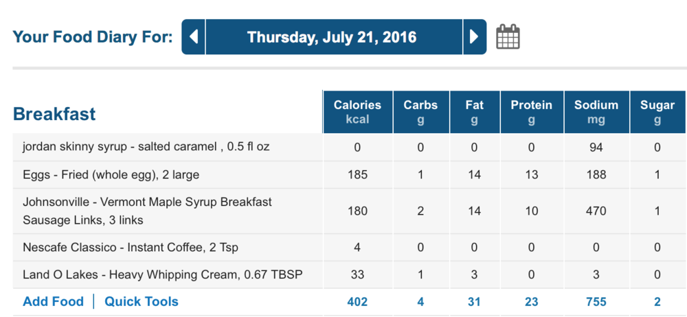 See the update MFP Food Diary below.
