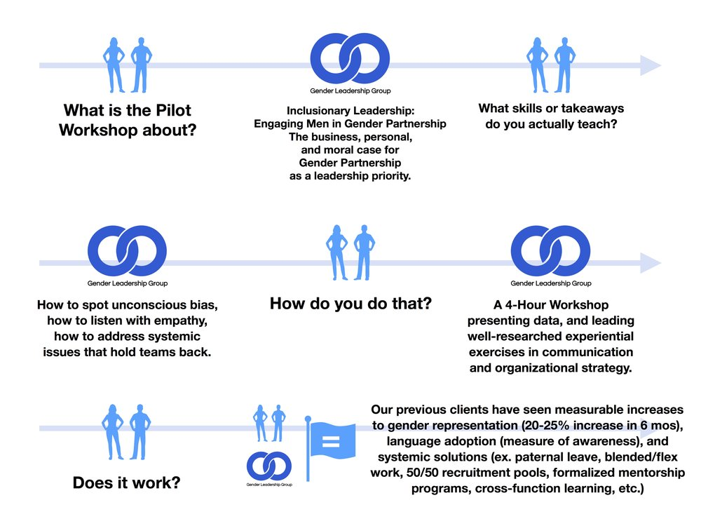 Client Story Timeline image 2.jpg