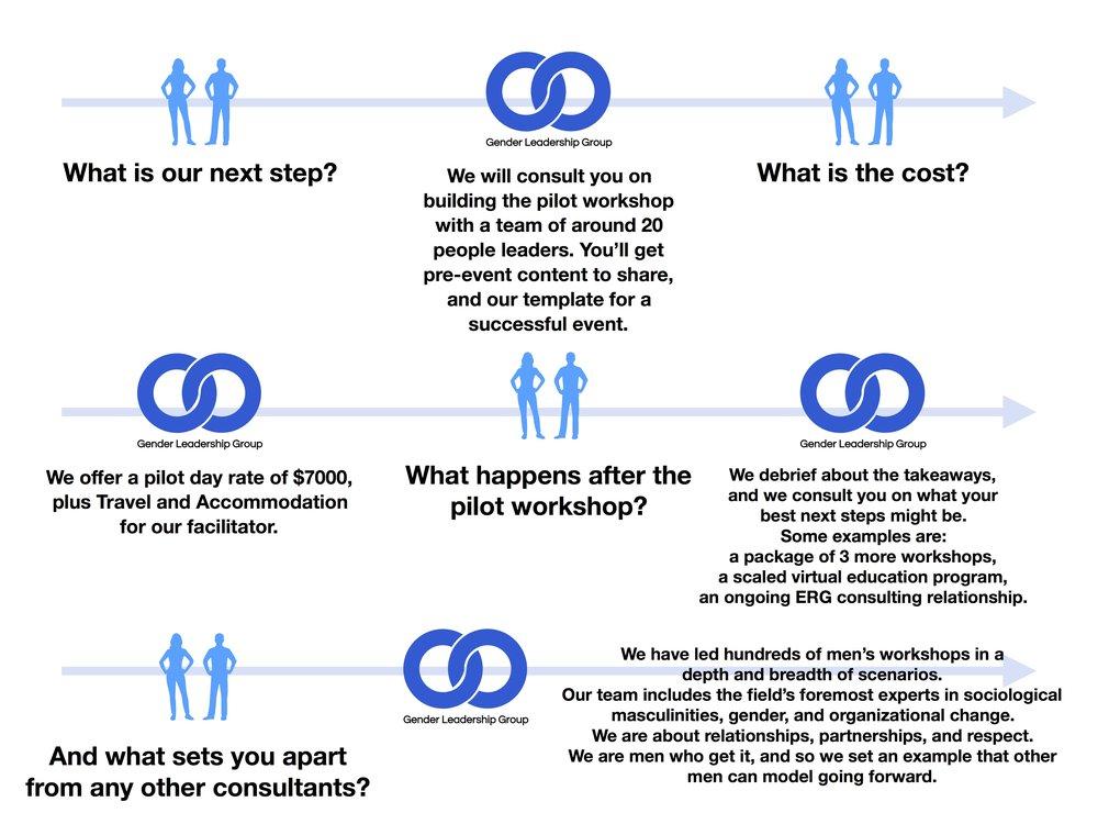 Client Story Timeline Image 3.jpg