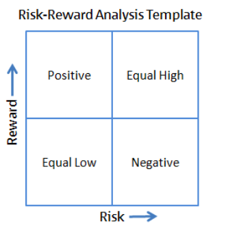 Risk-Reward Analysis.png