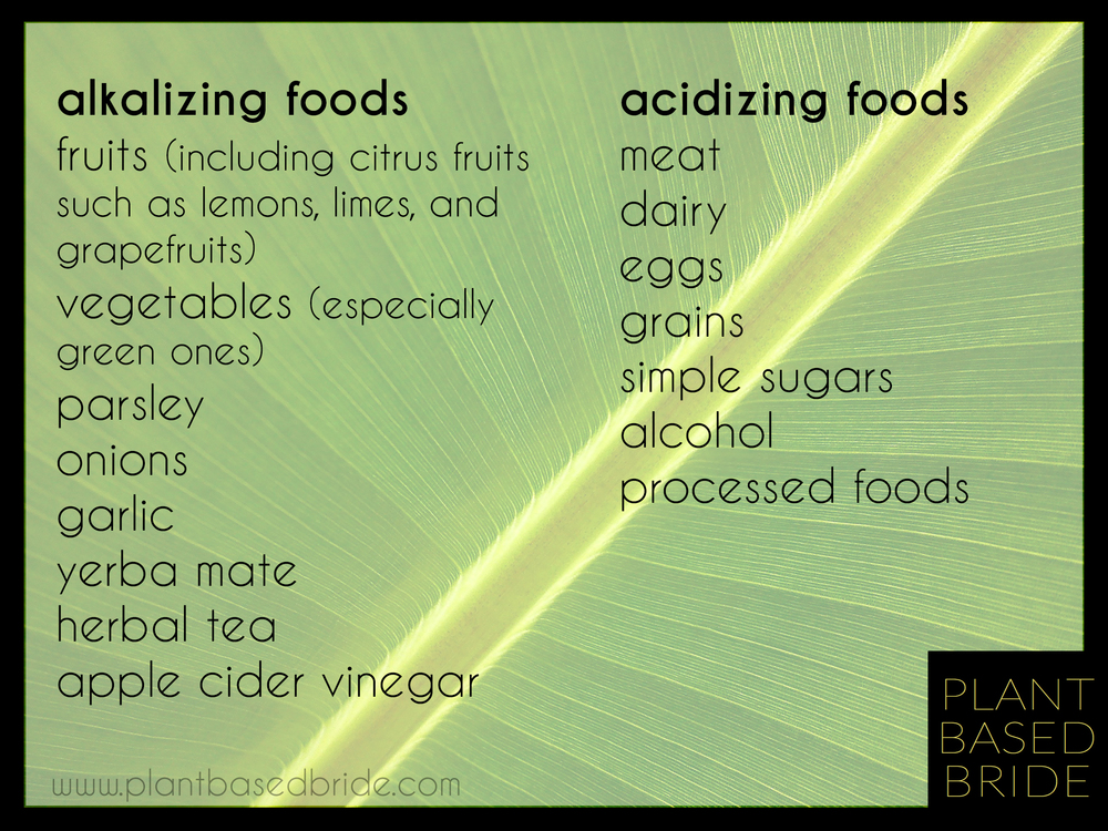 Pin this handy reference for alkalizing and acidizing foods form Plant Based Bride!  Click through to read the article about body pH :)