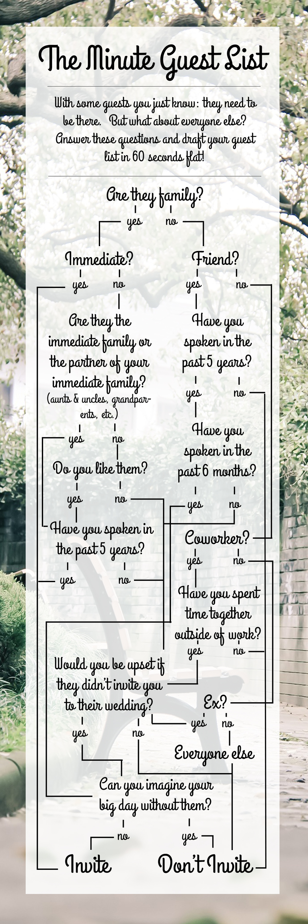 The Minute Wedding Guest List Plant Based Bride