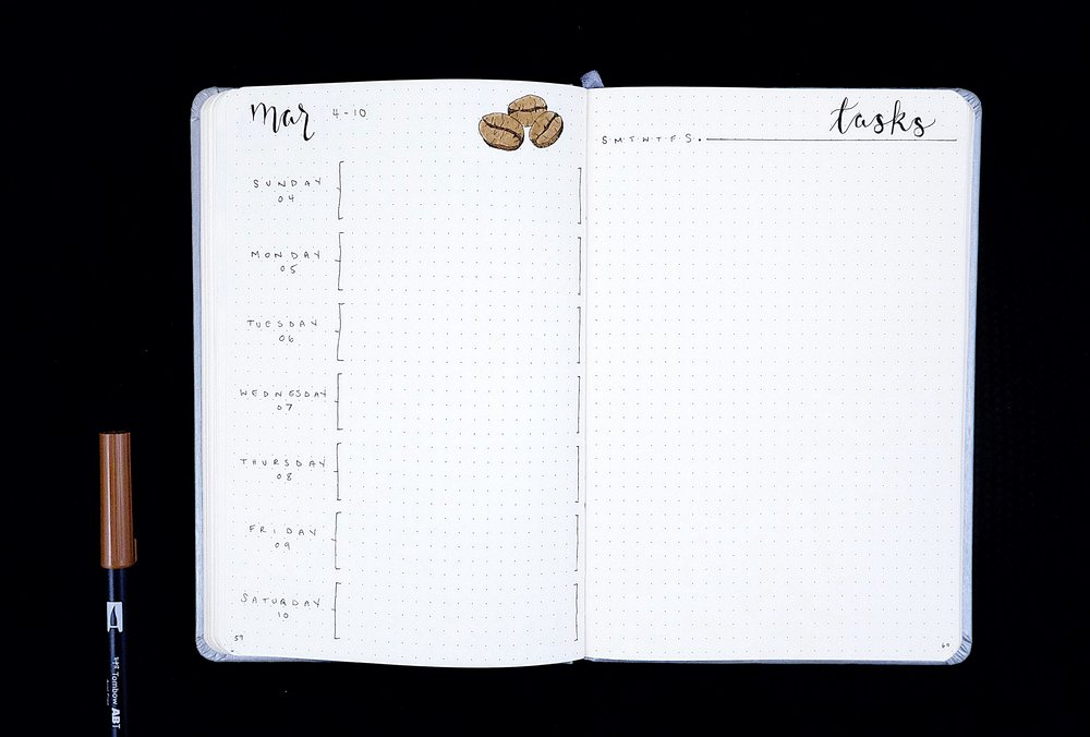 Rolling Weekly Bullet Journal March 2018 - Running Task List Coffee Theme // Plant Based Bride