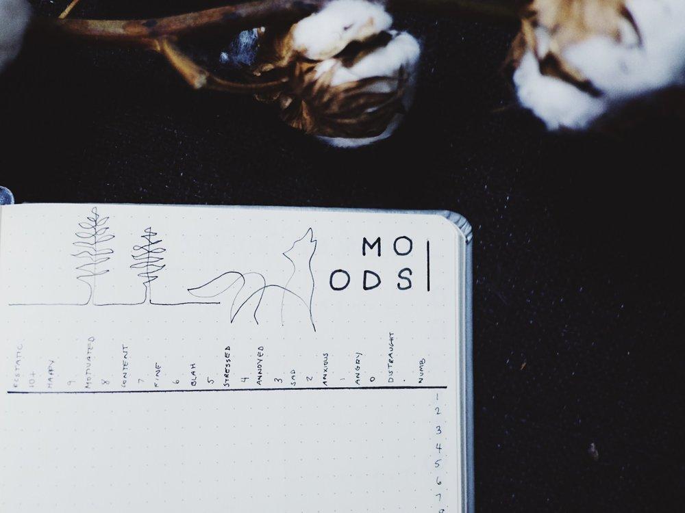 April 2018 Bullet Journal Minimalist Theme Mood Tracker / Line Art Wolf // Plant Based Bride