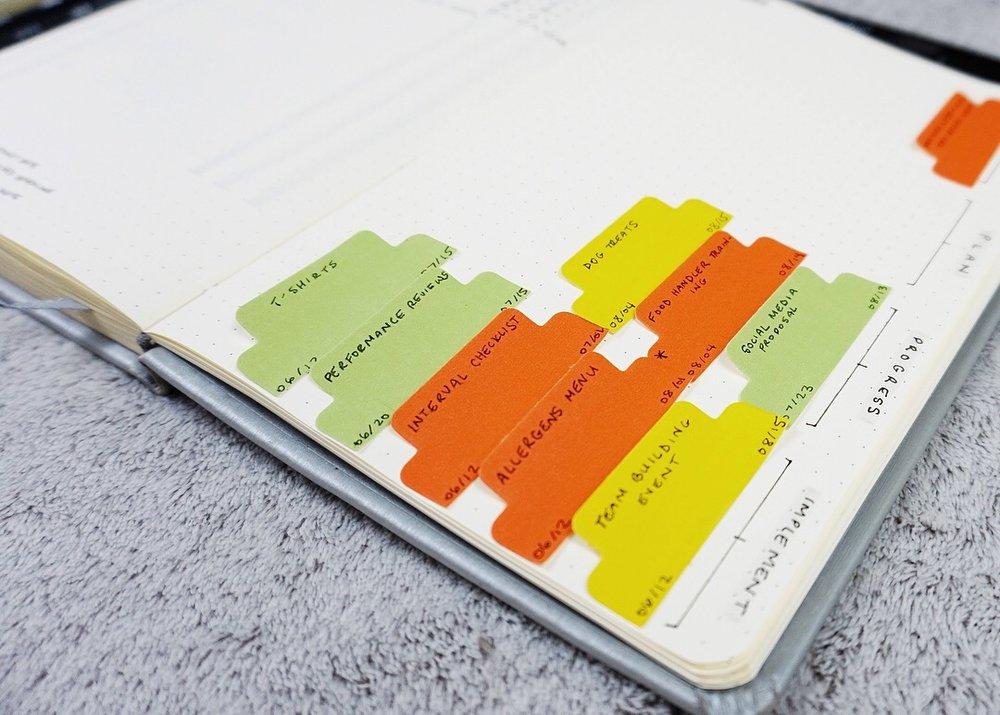 Dynamic Kanban Board in your Bullet Journal // Plant Based Bride