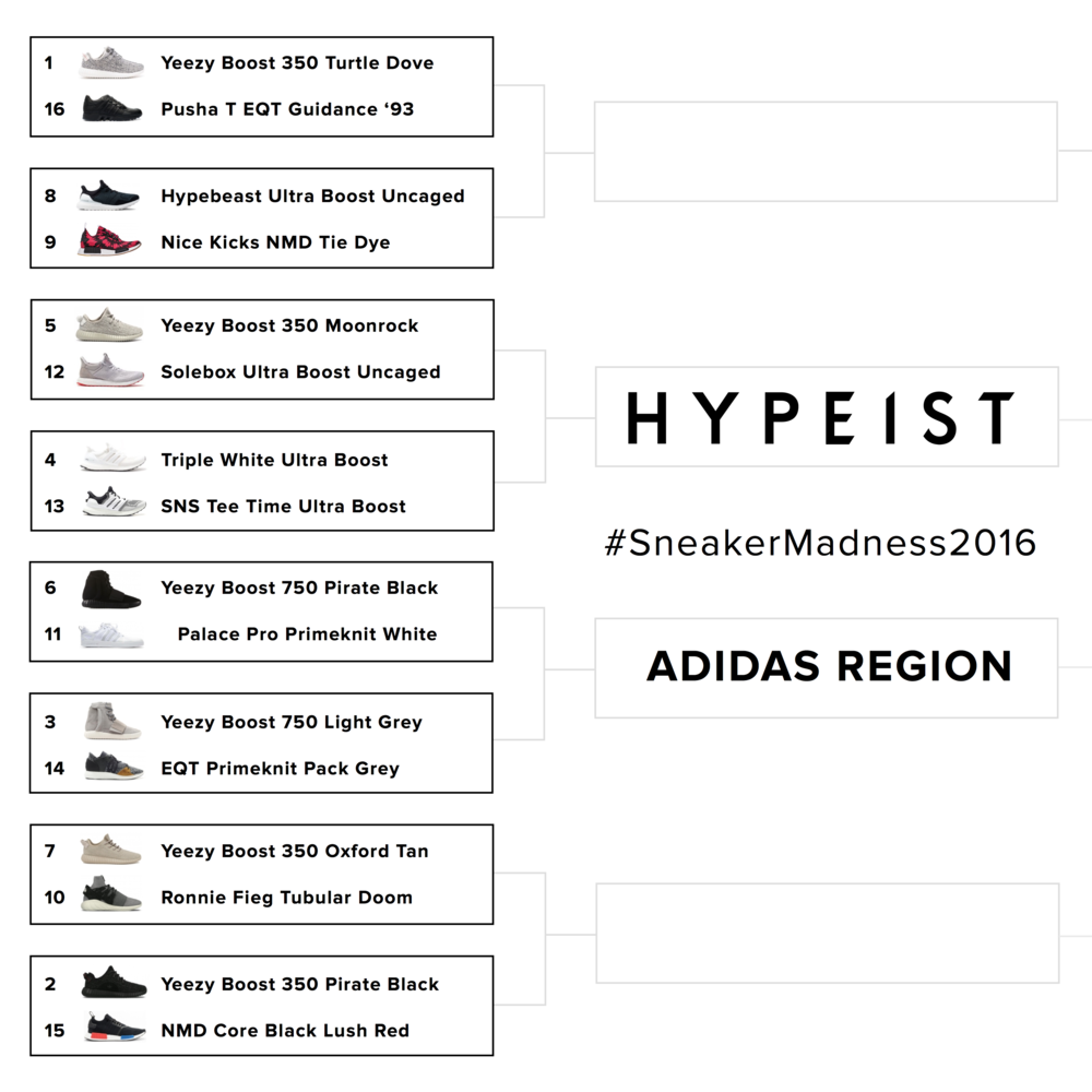 Hypeist Sneaker Madness 2016 Adidas