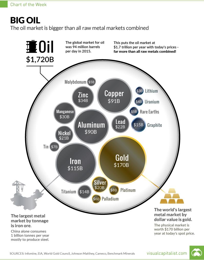 oil-market-size.jpg