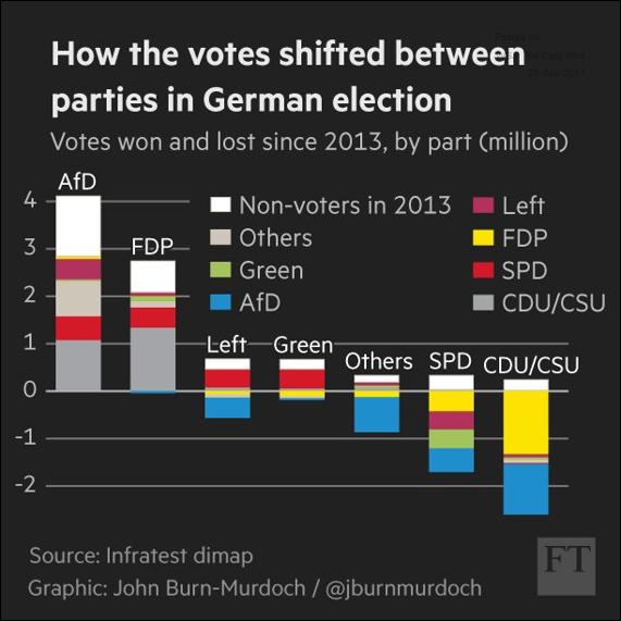 GermanVotes.png