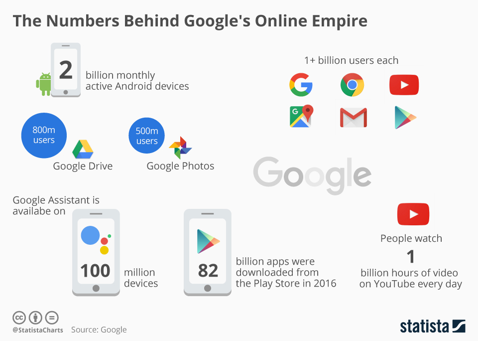 GoogleEmpire.jpg