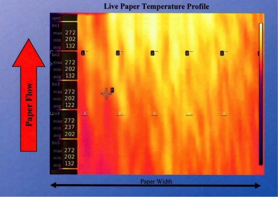 La imagen térmica proporciona la capacidad de ver un perfil térmico en tiempo real de su web combinado después del rotary shear.