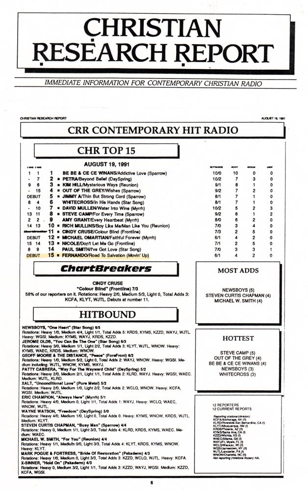 FERNANDO- Songs Charting.jpg