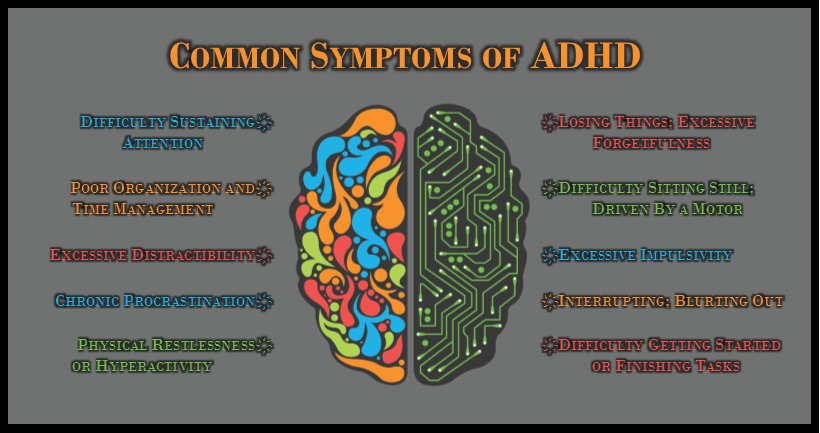 ADHD symptoms infographic.png
