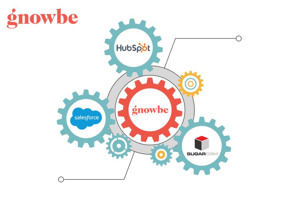 gnowbe-hubspot-salesforce-hubspot-sugar-crm-integrations.jpg