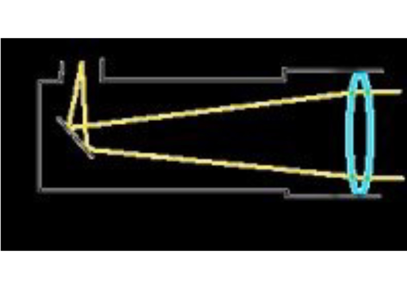 refractor1.jpg