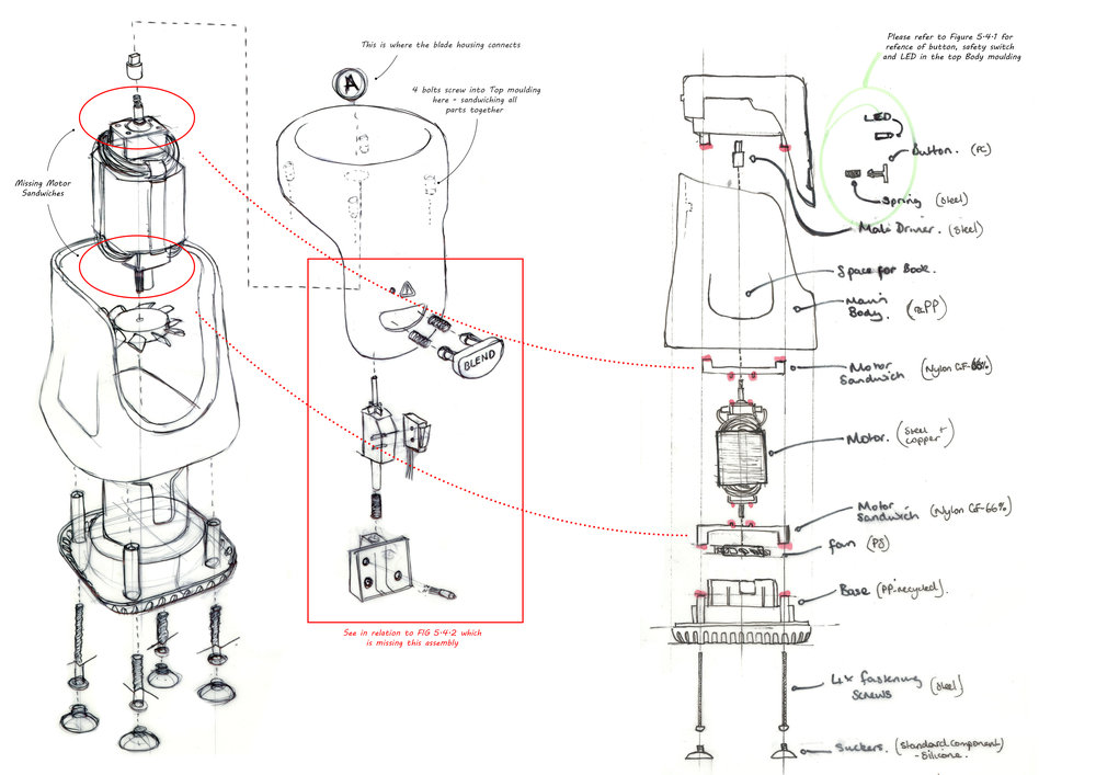 Exploded drawing showing redesigned insides of a food   processor.
