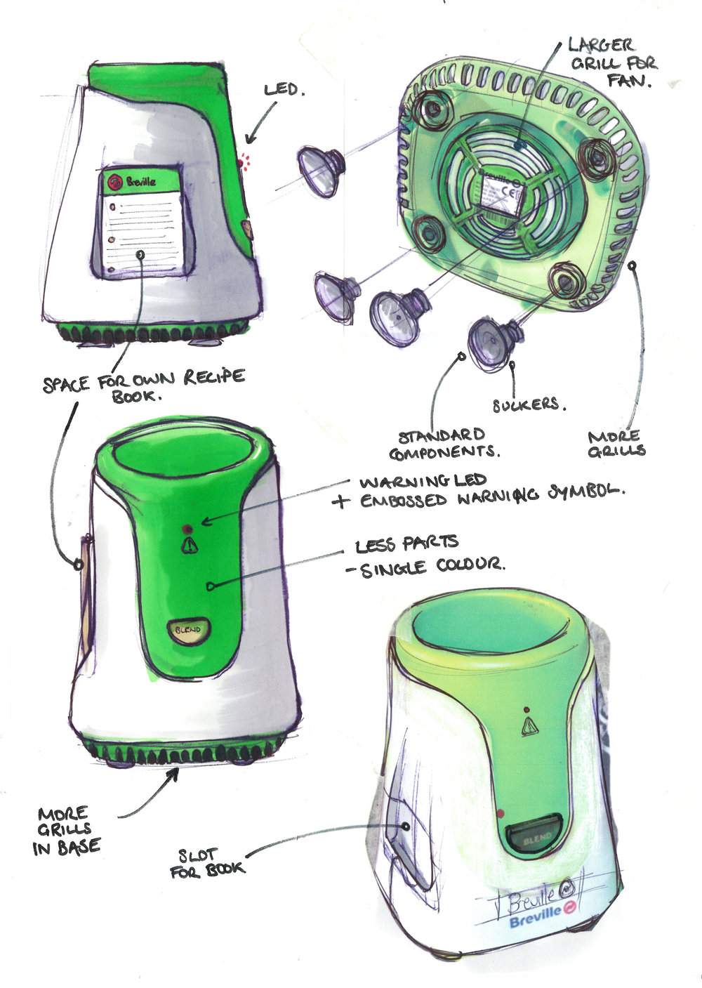 Identifying elements of a redesigned food   processor.