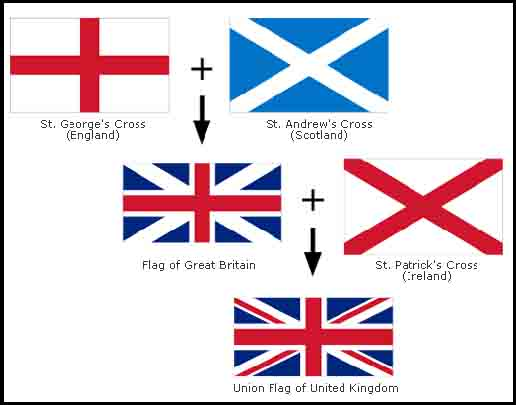 Evolution-Of-Union-Jack.jpg