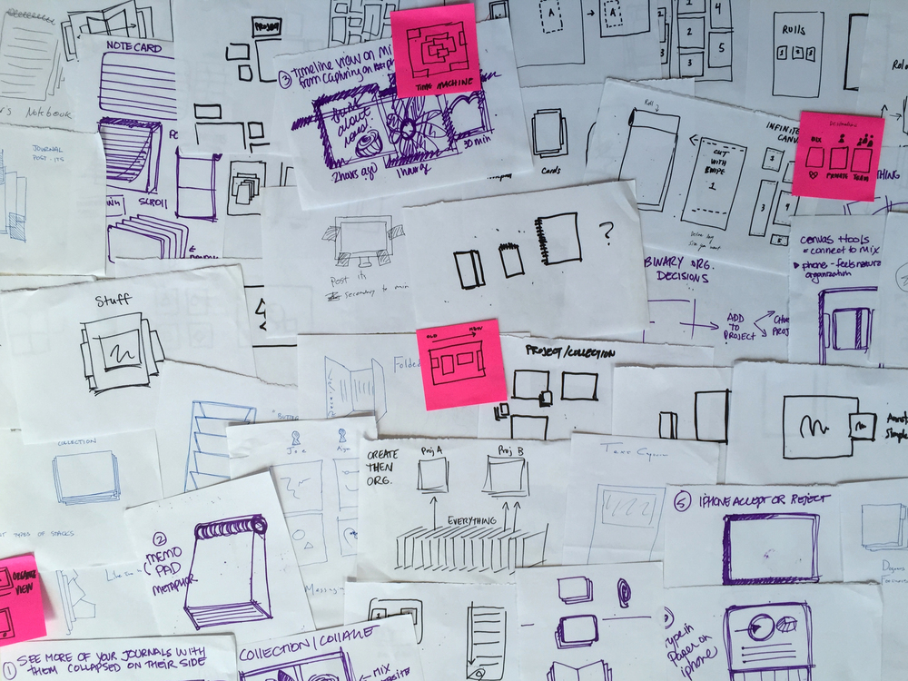 Sketches from some of our first design meetings about Paper on iPhone