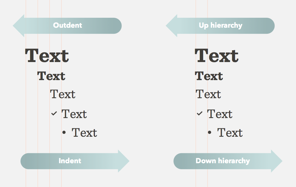 Paper's new Swipe-to-Style text feature visualized