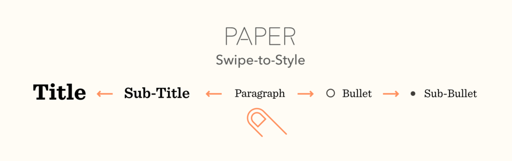 paper-fiftythree-app-text-style