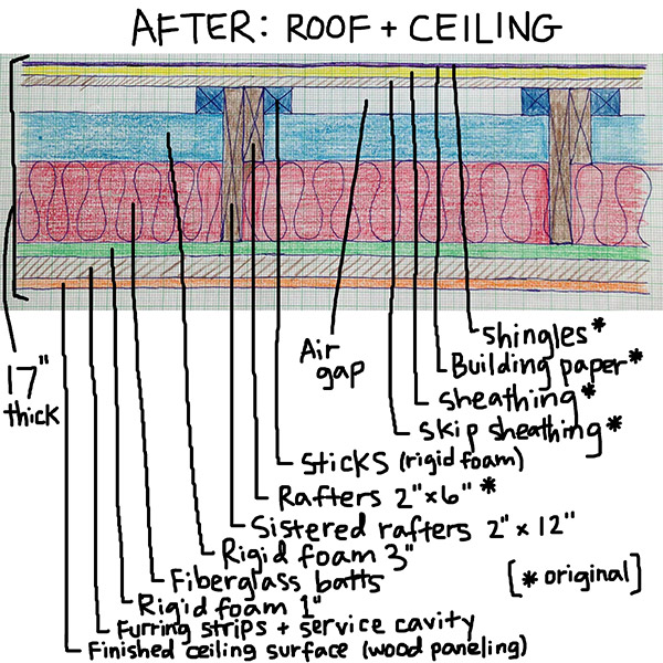 diagram insulation ceiling post.jpg