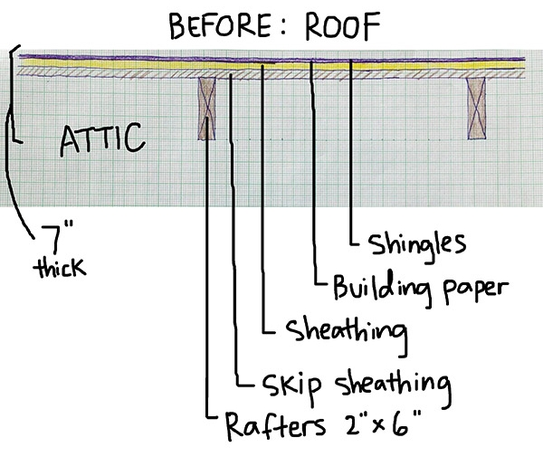 diagram insulation ceiling pre.jpg