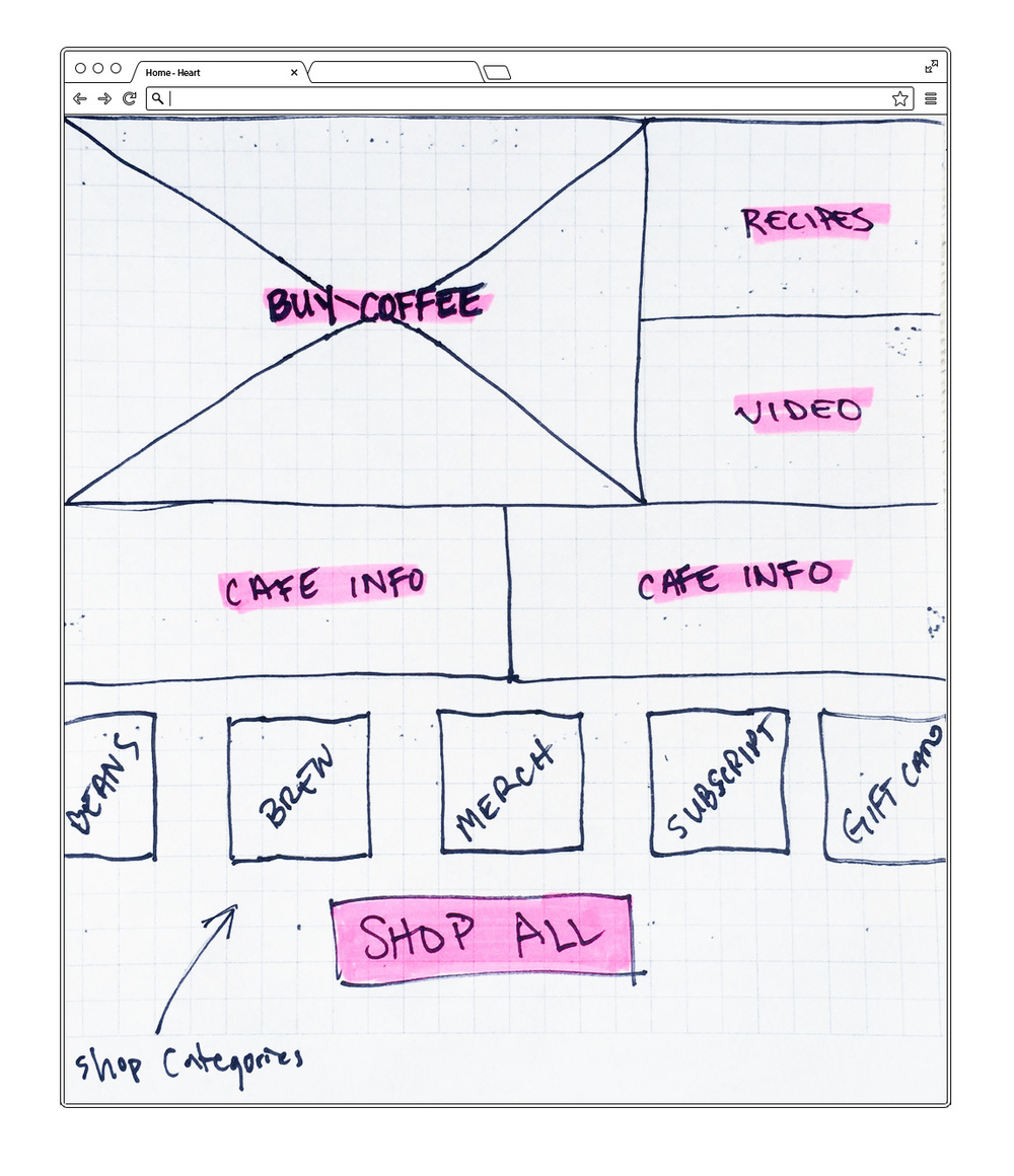 rough-wireframe-homepage.jpg