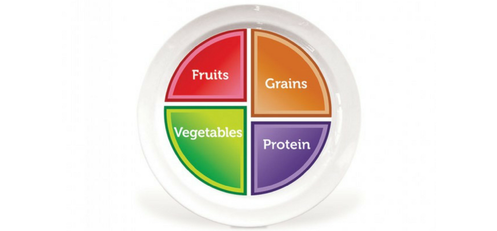 "Monday Motivation | Your Plate & MyPlate  ""The first lady, Michelle Obama, on Thursday relegated the government's well-known food pyramid to the sands of history, unveiling a new, simpler image of a plate divided into basic food groups.""  April 23, 2018 by Robyn Warren"