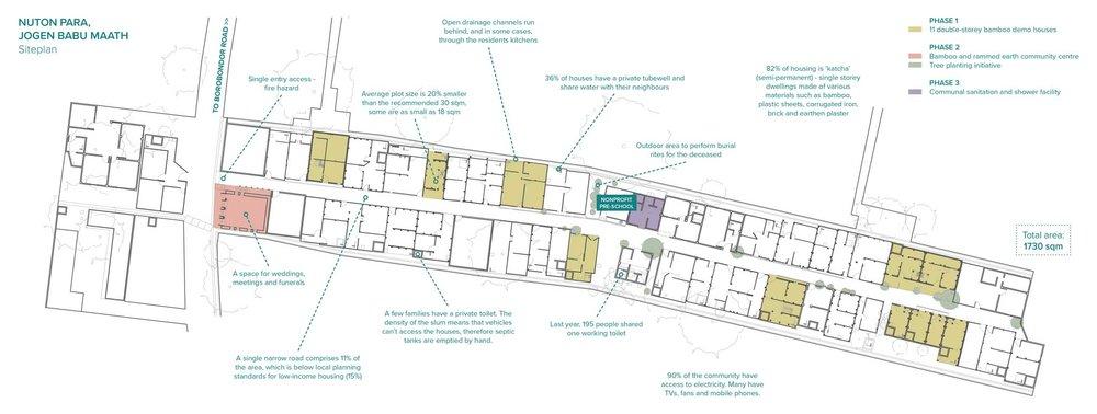Community siteplan