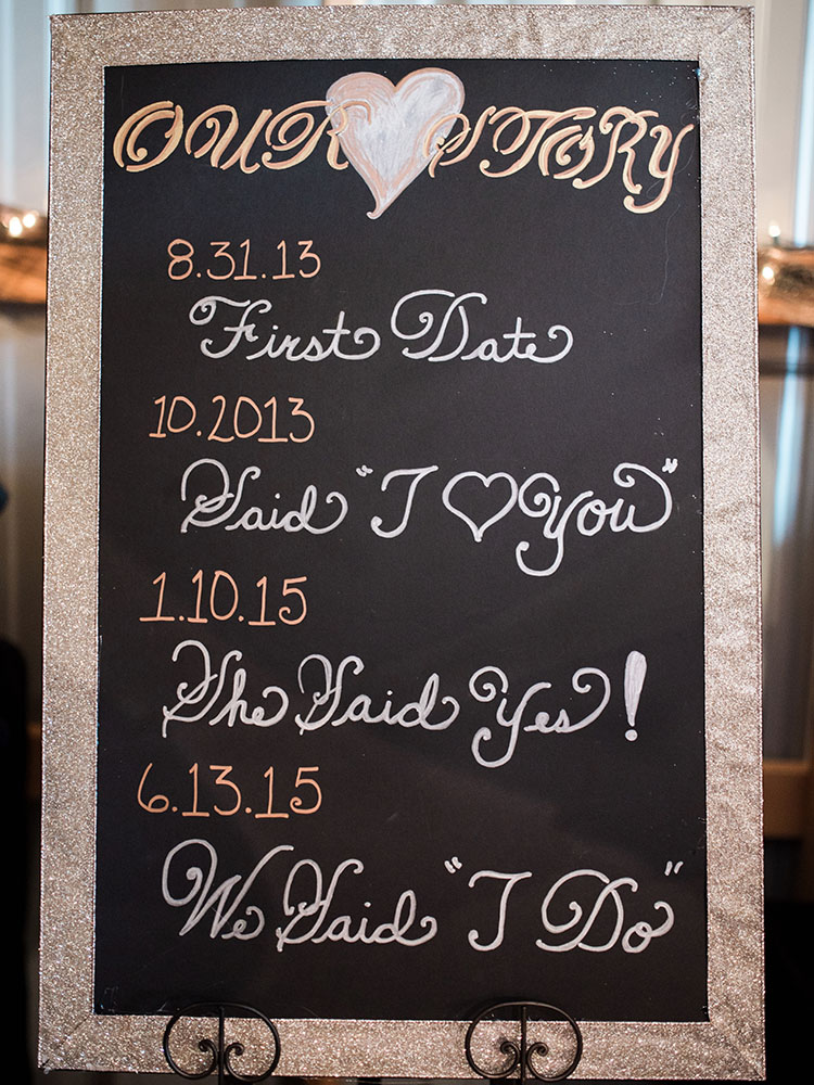 important dates DIY chalkboard sign our story sign waterloo cedar falls ia wedding photographer.jpg