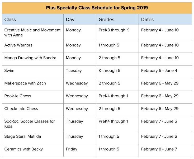 Spring+2019+Specialty+Class+Breakdown+%287%29.jpg