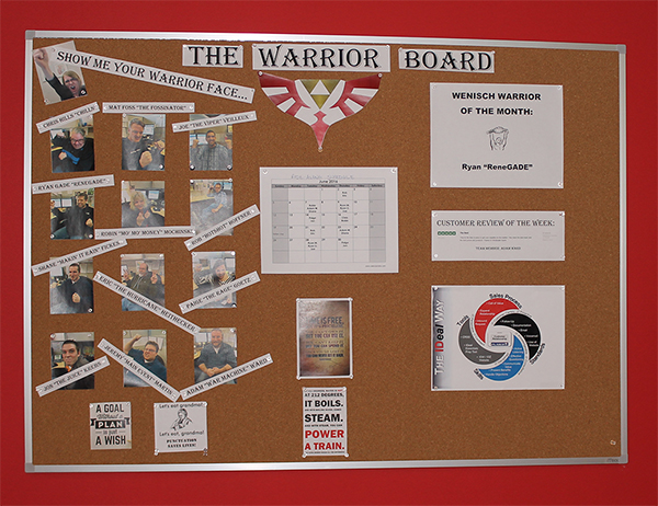 The motivation board for The Warriors Sales Team at ID Wholesaler.