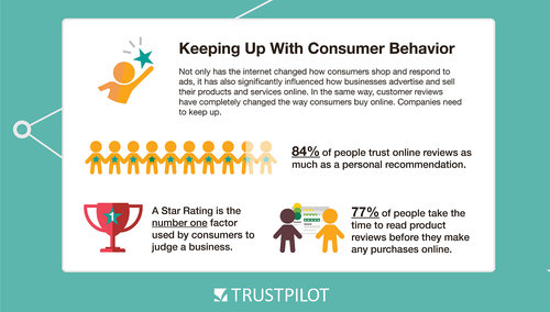 Four ways businesses should use reviews [INFOGRAPHIC]