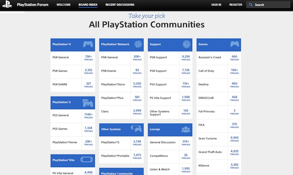 Playstation's community section breaks down its FAQ page by topics