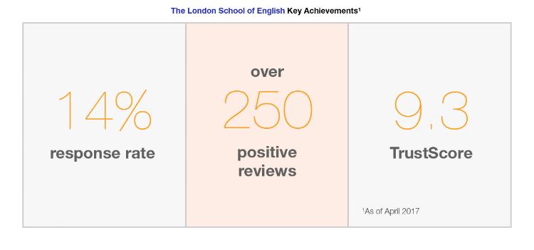 London School KA.png