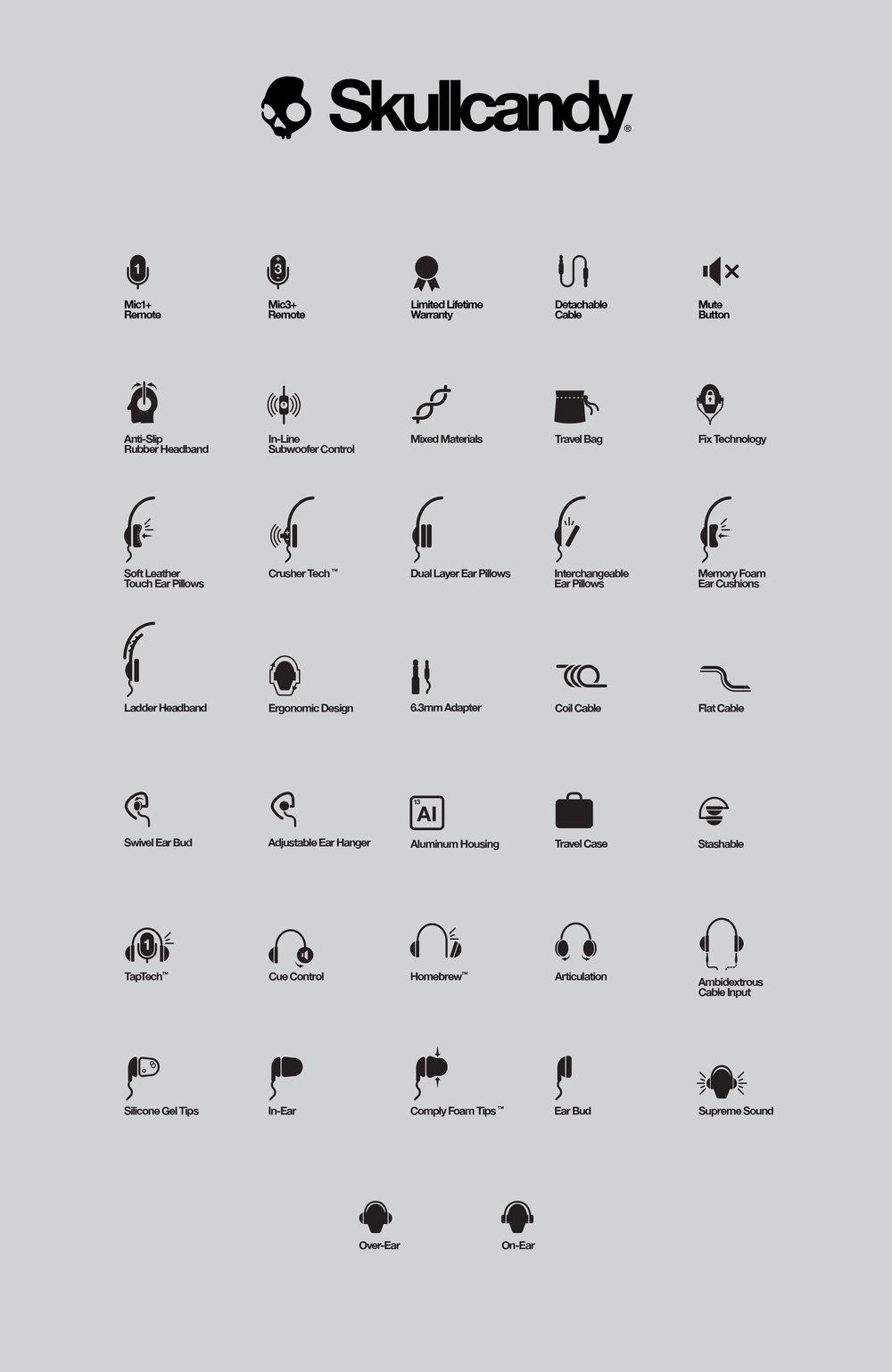 skullcandy.icons.image.1.jpg