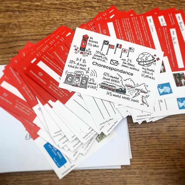 If you wrote us a letter (and told us your address!) one of these should be winging it's way to you... 📩📮 designed by the awesome @phishtitz. It's our very limited edition @choreospondance postcard! #mail #post #letters #dance #postcard